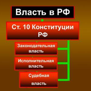 Органы власти Жарковского