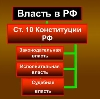Органы власти в Жарковском